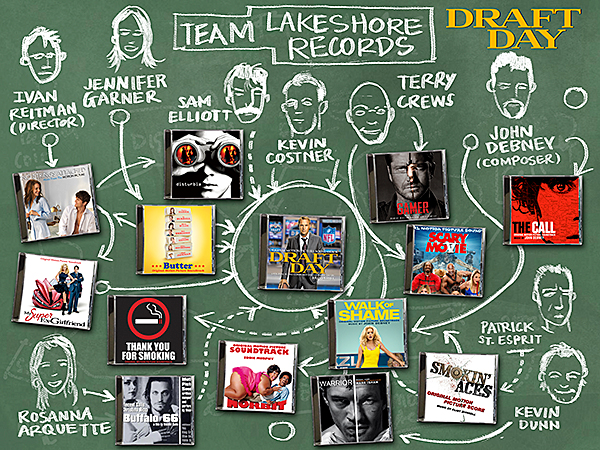 Draft-Day-Game-Plan-Team-Lakeshore-Records